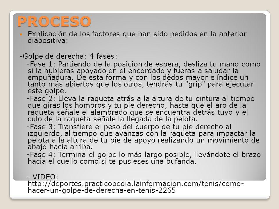 PROCESO Explicación de los factores que han sido pedidos en la anterior diapositiva: -Golpe de derecha; 4 fases: -Fase 1: Partiendo de la posición de