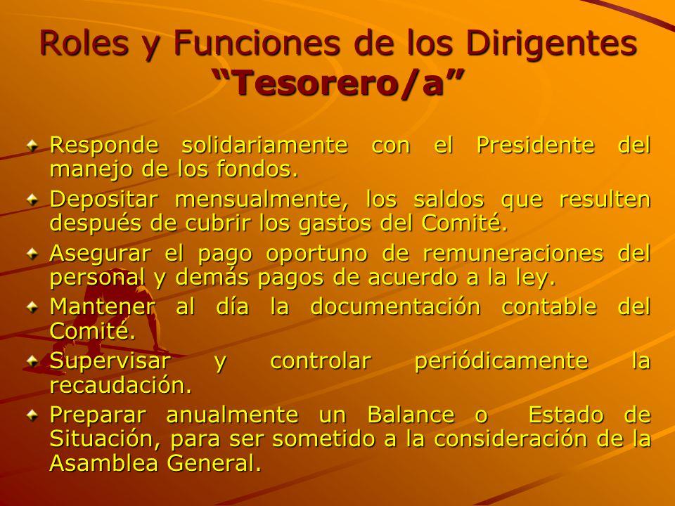 Roles y Funciones de los Dirigentes Tesorero/a Responde solidariamente con el Presidente del manejo de los fondos.