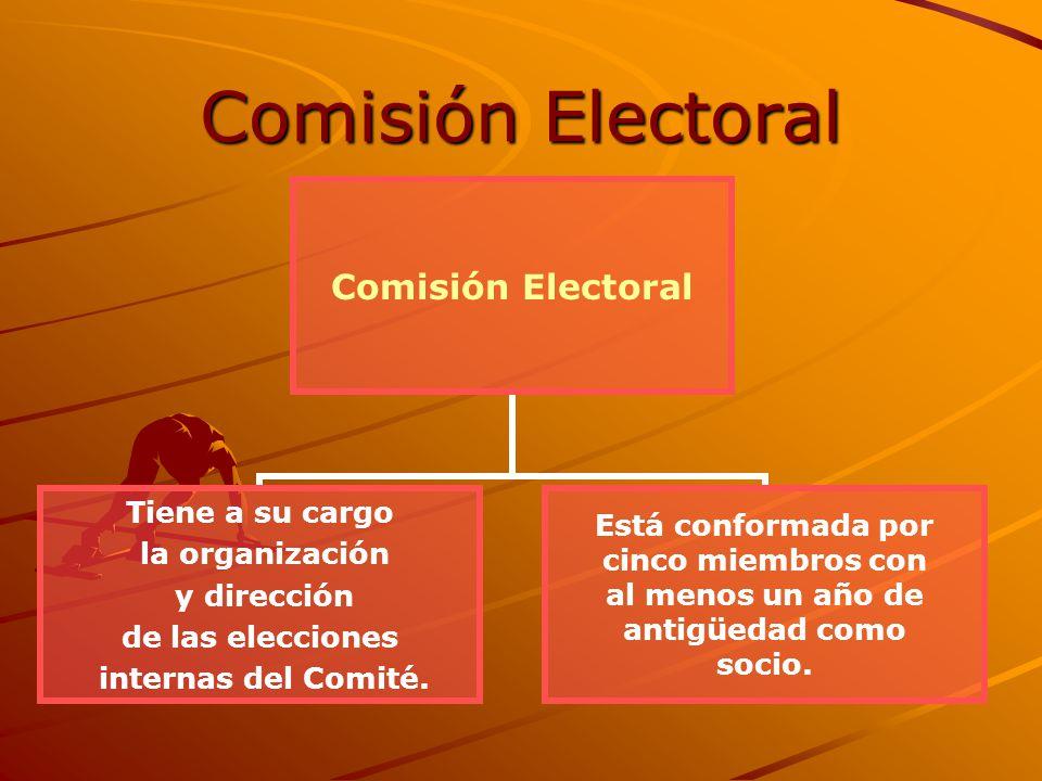 Comisión Electoral Tiene a su cargo la organización y dirección de las elecciones internas del Comité. Está conformada por cinco miembros con al menos
