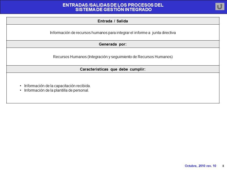 ENTRADAS /SALIDAS DE LOS PROCESOS DEL SISTEMA DE GESTIÓN INTEGRADO ...