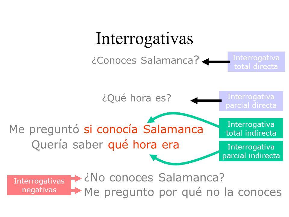 Interrogativas ¿Conoces Salamanca .¿Qué hora es. ¿No conoces Salamanca.