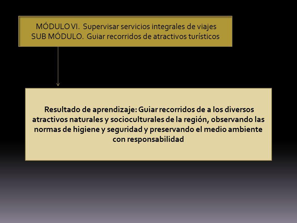 MÓDULO VI. Supervisar servicios integrales de viajes SUB MÓDULO. Guiar recorridos de atractivos turísticos Resultado de aprendizaje: Guiar recorridos