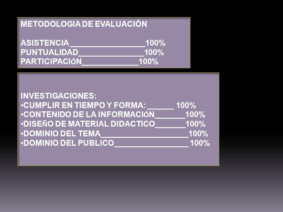 METODOLOGIA DE EVALUACIÓN ASISTENCIA _________________100% PUNTUALIDAD_______________100% PARTICIPACI Ó N_____________100% INVESTIGACIONES: CUMPLIR EN