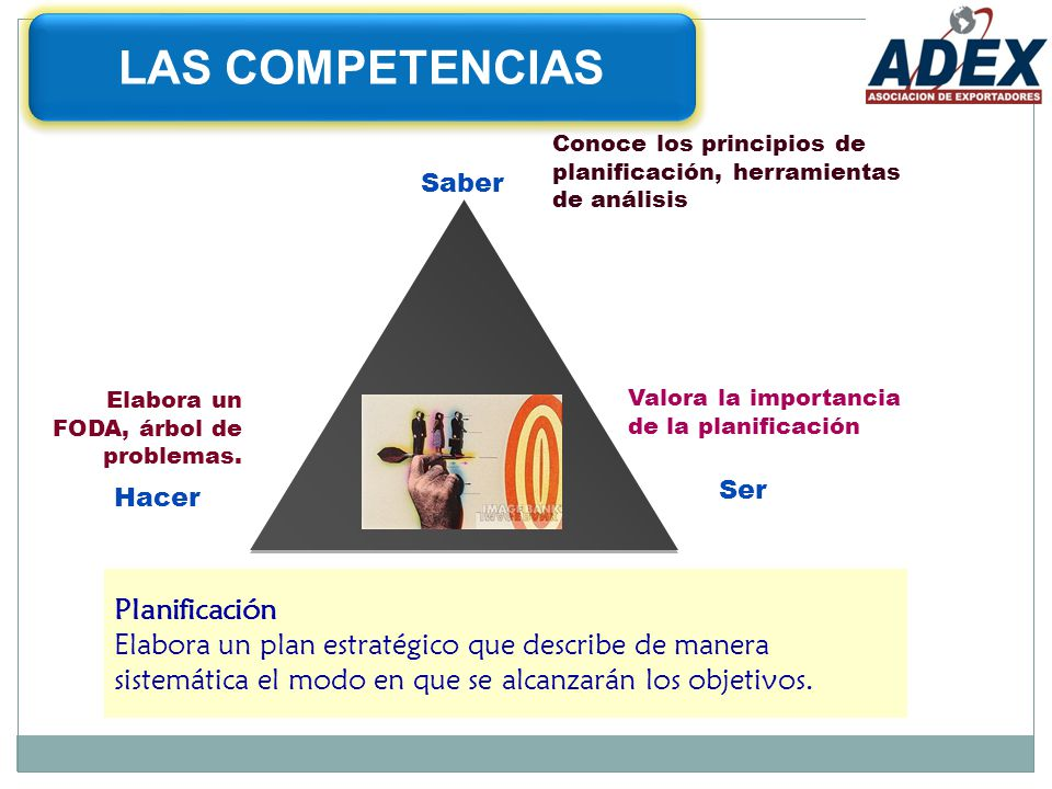 Conoce los principios de planificación, herramientas de análisis Elabora un FODA, árbol de problemas.
