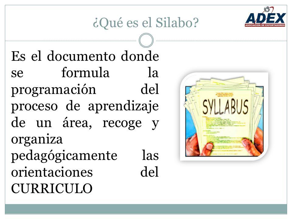 ¿Qué es el Silabo.