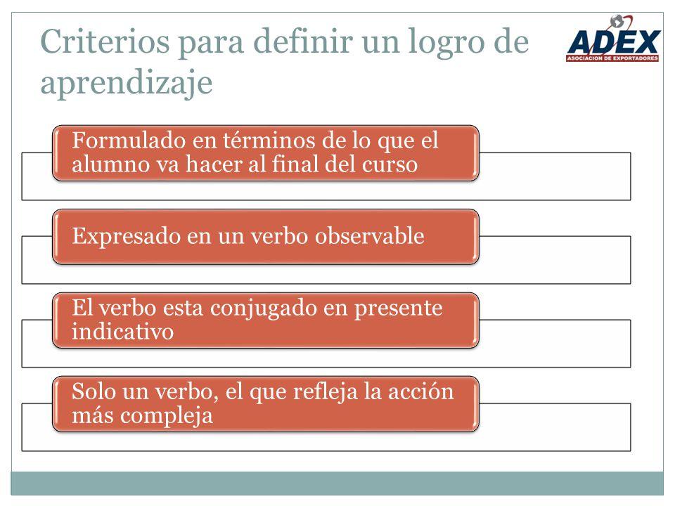 Criterios para definir un logro de aprendizaje Formulado en términos de lo que el alumno va hacer al final del curso Expresado en un verbo observable El verbo esta conjugado en presente indicativo Solo un verbo, el que refleja la acción más compleja