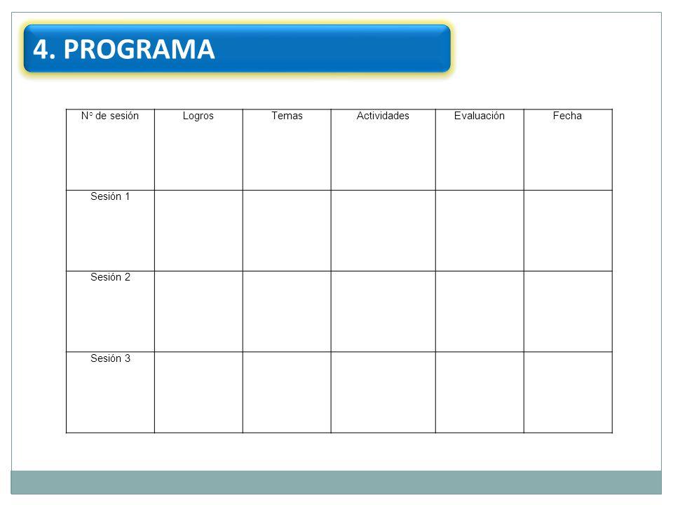 4. PROGRAMA N° de sesiónLogrosTemasActividadesEvaluaciónFecha Sesión 1 Sesión 2 Sesión 3