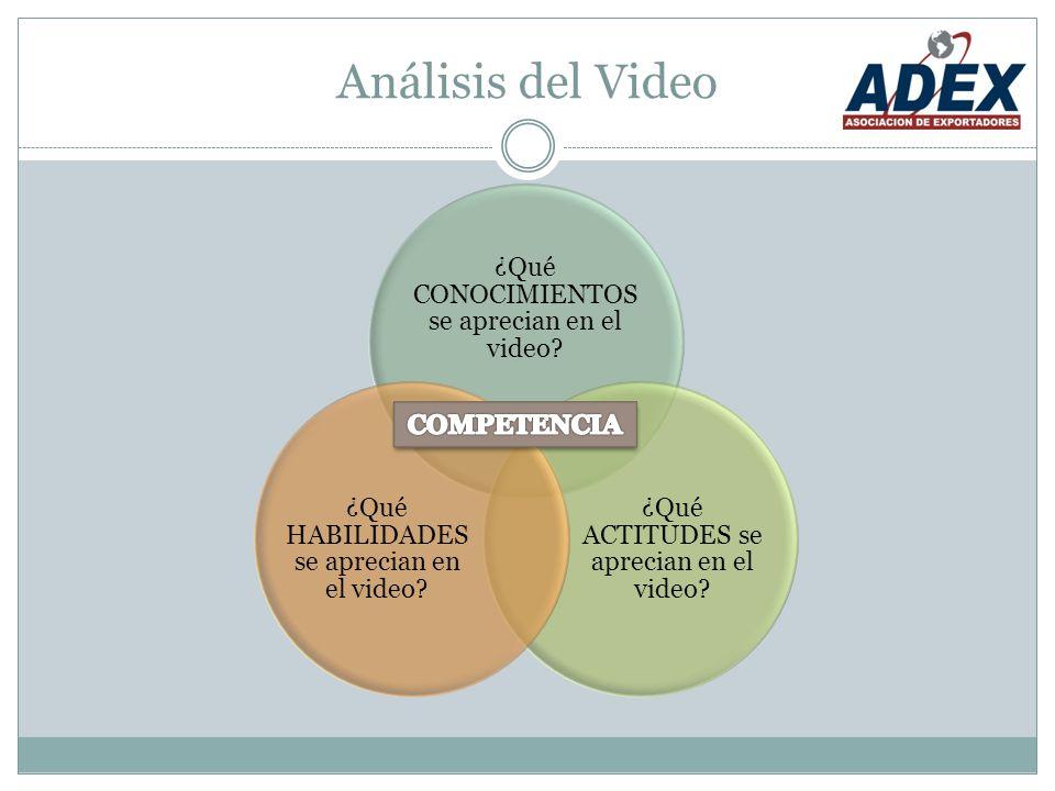Análisis del Video ¿Qué CONOCIMIENTOS se aprecian en el video.