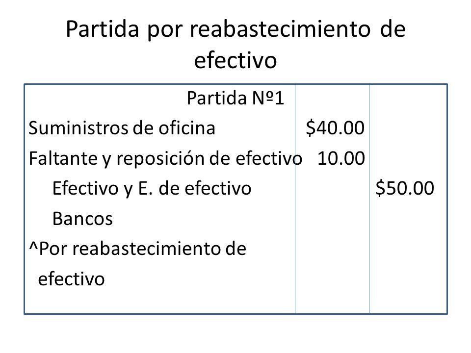 Partida por reabastecimiento de efectivo Partida Nº1 Suministros de oficina $40.00 Faltante y reposición de efectivo 10.00 Efectivo y E.