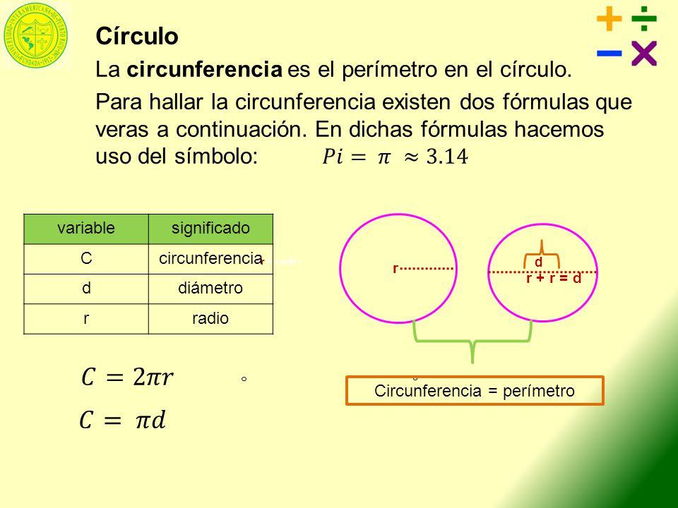 r = radio d r + r = d variablesignificado Ccircunferencia ddiámetro rradio r Circunferencia = perímetro