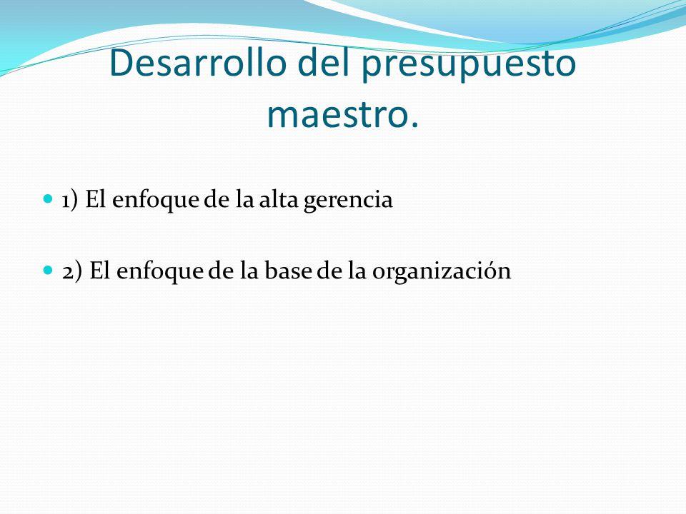 Desarrollo del presupuesto maestro. 1) El enfoque de la alta gerencia 2) El enfoque de la base de la organización