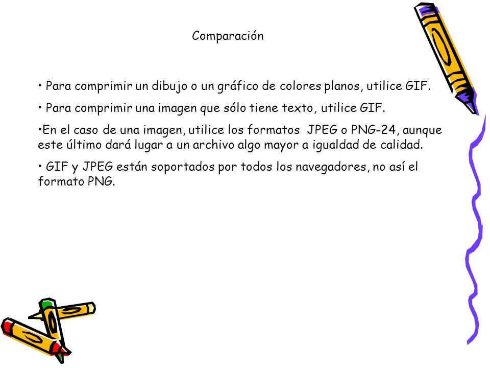 Comparación Para comprimir un dibujo o un gráfico de colores planos, utilice GIF.