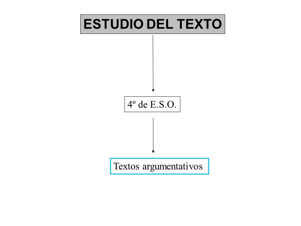 ESTUDIO DEL TEXTO 4º de E.S.O. Textos argumentativos