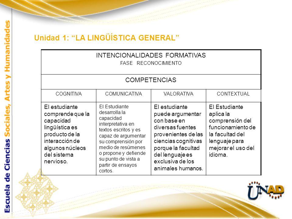Unidad 1: LA LINGÜÍSTICA GENERAL INTENCIONALIDADES FORMATIVAS FASE RECONOCIMIENTO COMPETENCIAS COGNITIVACOMUNICATIVAVALORATIVACONTEXTUAL El estudiante comprende que la capacidad lingüística es producto de la interacción de algunos núcleos del sistema nervioso.