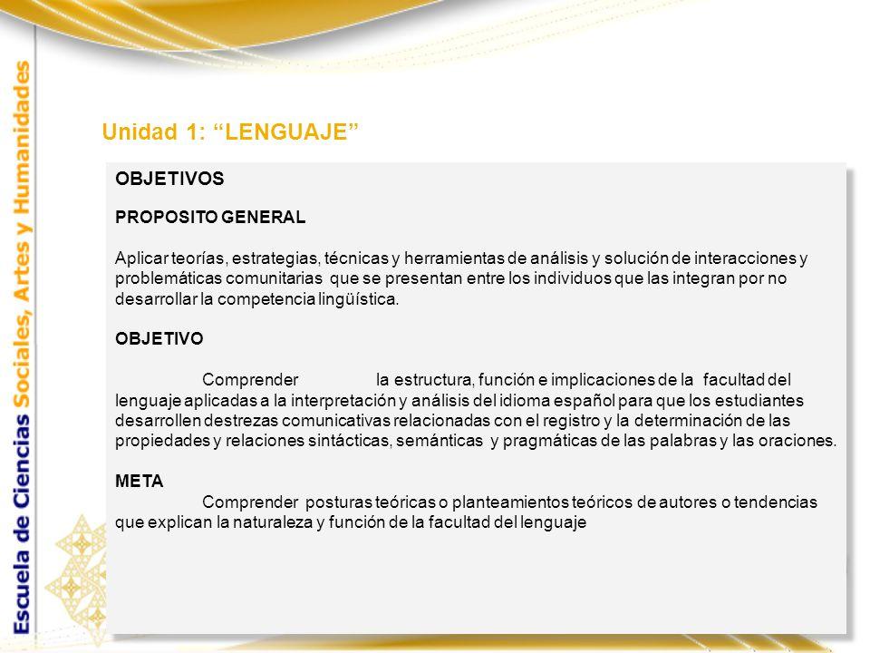 PROPOSITO GENERAL Aplicar teorías, estrategias, técnicas y herramientas de análisis y solución de interacciones y problemáticas comunitarias que se presentan entre los individuos que las integran por no desarrollar la competencia lingüística.