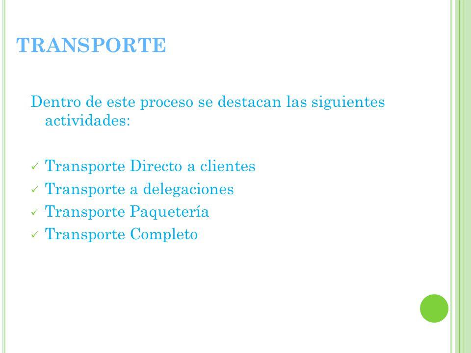 TRANSPORTE Dentro de este proceso se destacan las siguientes actividades: Transporte Directo a clientes Transporte a delegaciones Transporte Paquetería Transporte Completo
