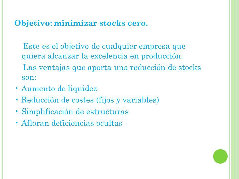 Objetivo: minimizar stocks cero.
