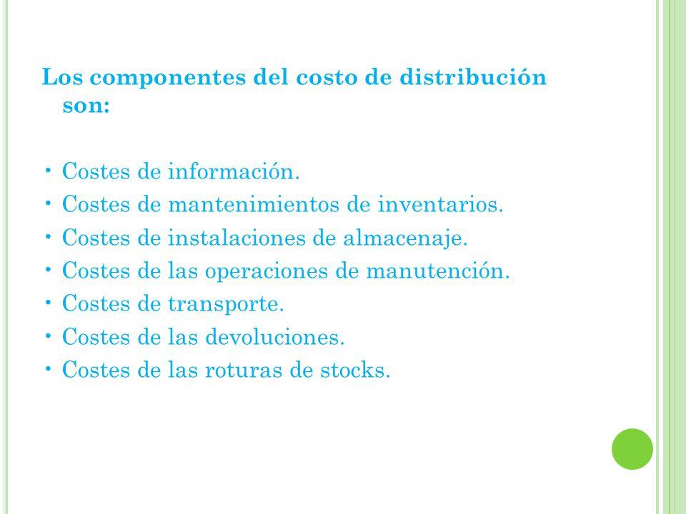 Los componentes del costo de distribución son: Costes de información.
