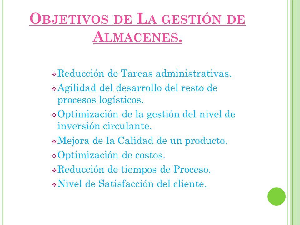 O BJETIVOS DE L A GESTIÓN DE A LMACENES. Reducción de Tareas administrativas.