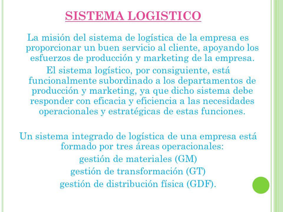SISTEMA LOGISTICO La misión del sistema de logística de la empresa es proporcionar un buen servicio al cliente, apoyando los esfuerzos de producción y marketing de la empresa.