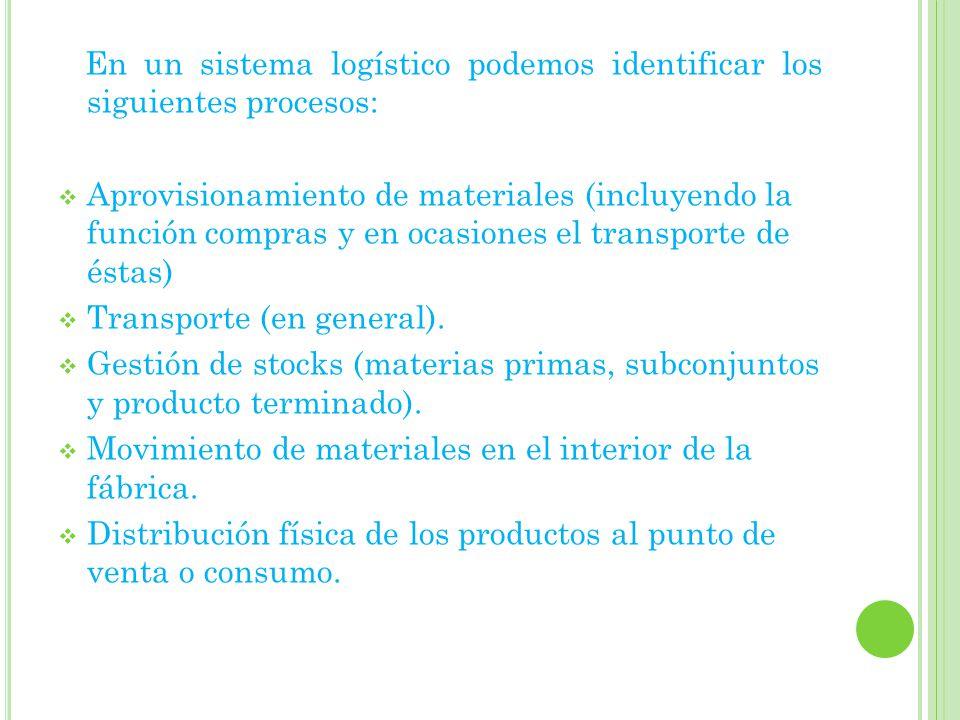 En un sistema logístico podemos identificar los siguientes procesos:  Aprovisionamiento de materiales (incluyendo la función compras y en ocasiones el transporte de éstas)  Transporte (en general).