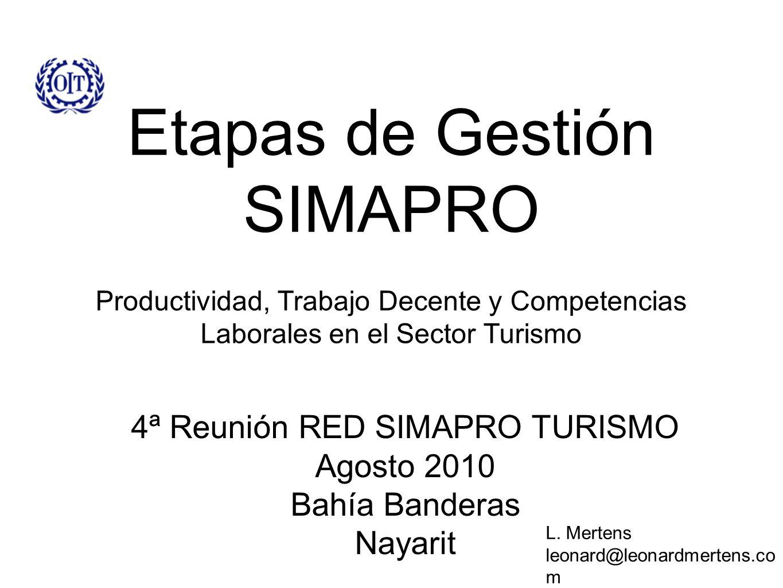 Etapas de Gestión SIMAPRO Productividad, Trabajo Decente y Competencias Laborales en el Sector Turismo L.