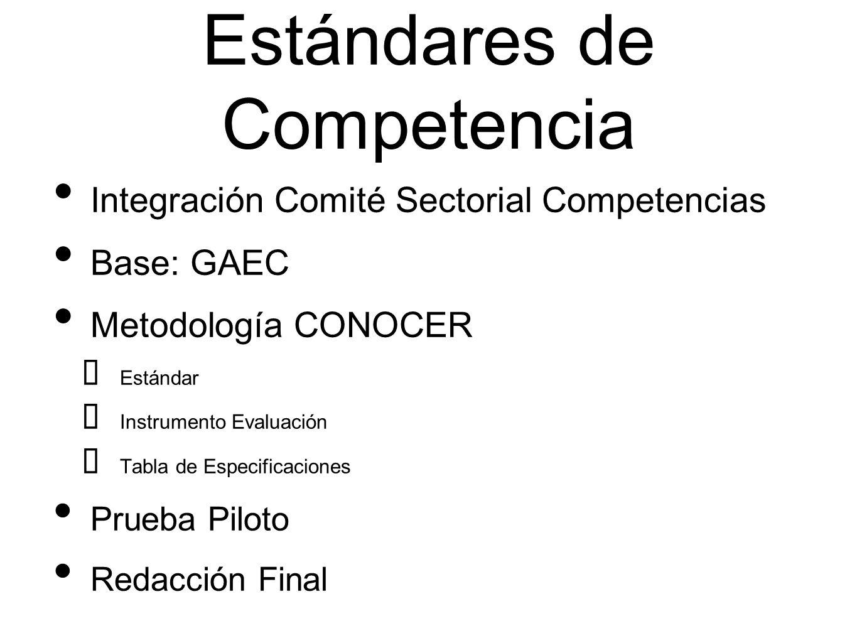 Estándares de Competencia Integración Comité Sectorial Competencias Base: GAEC Metodología CONOCER ➡ Estándar ➡ Instrumento Evaluación ➡ Tabla de Especificaciones Prueba Piloto Redacción Final