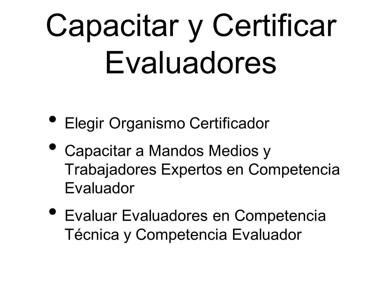 Capacitar y Certificar Evaluadores Elegir Organismo Certificador Capacitar a Mandos Medios y Trabajadores Expertos en Competencia Evaluador Evaluar Evaluadores en Competencia Técnica y Competencia Evaluador