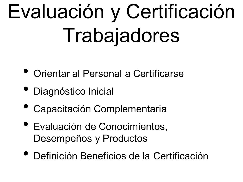 Evaluación y Certificación Trabajadores Orientar al Personal a Certificarse Diagnóstico Inicial Capacitación Complementaria Evaluación de Conocimientos, Desempeños y Productos Definición Beneficios de la Certificación