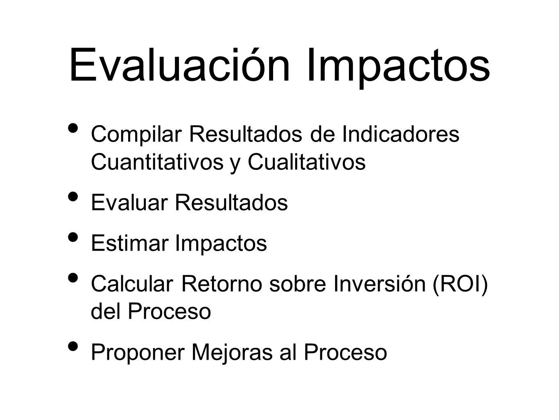 Evaluación Impactos Compilar Resultados de Indicadores Cuantitativos y Cualitativos Evaluar Resultados Estimar Impactos Calcular Retorno sobre Inversión (ROI) del Proceso Proponer Mejoras al Proceso