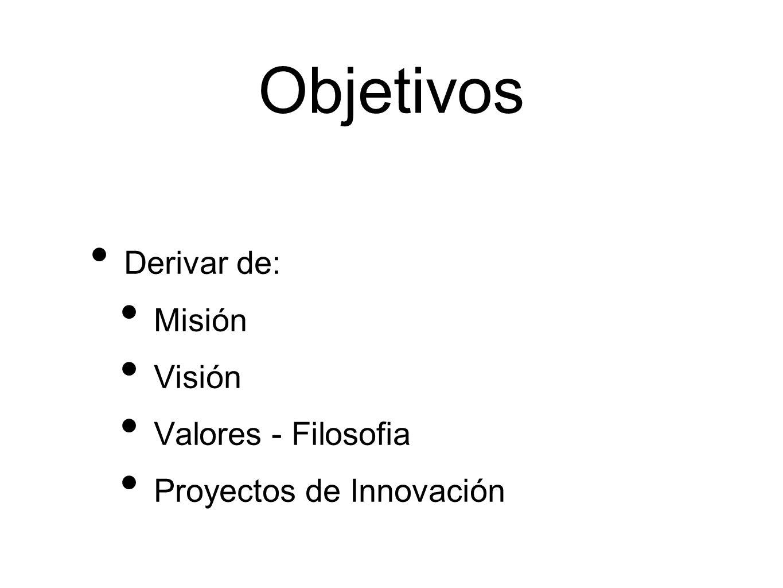 Objetivos Derivar de: Misión Visión Valores - Filosofia Proyectos de Innovación