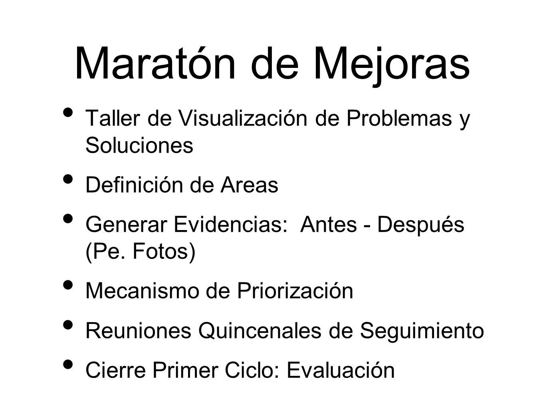 Maratón de Mejoras Taller de Visualización de Problemas y Soluciones Definición de Areas Generar Evidencias: Antes - Después (Pe.