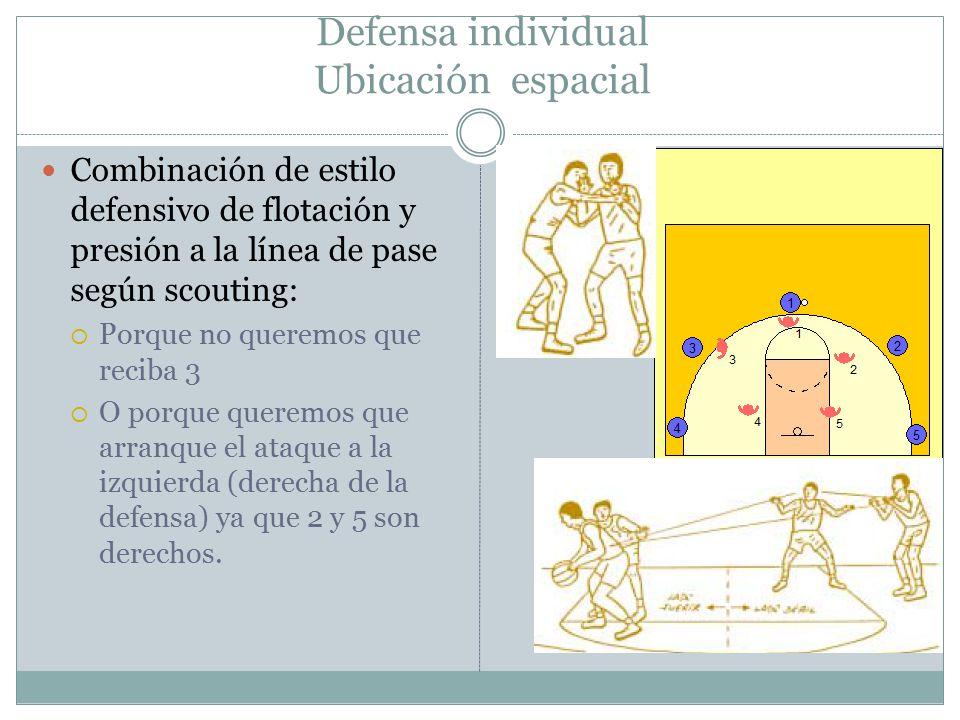 Defensa individual Ubicación espacial Combinación de estilo defensivo de flotación y presión a la línea de pase según scouting:  Porque no queremos q