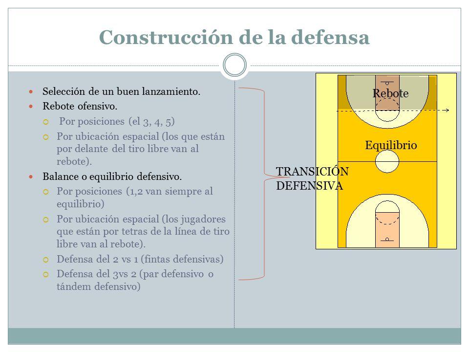Construcción de la defensa Selección de un buen lanzamiento. Rebote ofensivo.  Por posiciones (el 3, 4, 5)  Por ubicación espacial (los que están po
