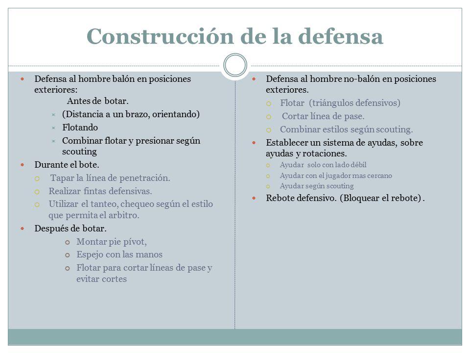 Construcción de la defensa Defensa al hombre balón en posiciones exteriores: Antes de botar.  (Distancia a un brazo, orientando)  Flotando  Combina