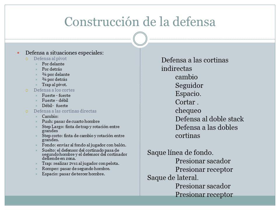 Construcción de la defensa Defensa a situaciones especiales:  Defensa al pívot  Por delante  Por detrás  ¾ por delante  ¾ por detrás  Trap al pí