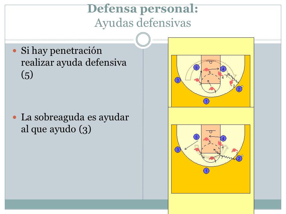 Defensa personal: Ayudas defensivas Si hay penetración realizar ayuda defensiva (5) La sobreaguda es ayudar al que ayudo (3)