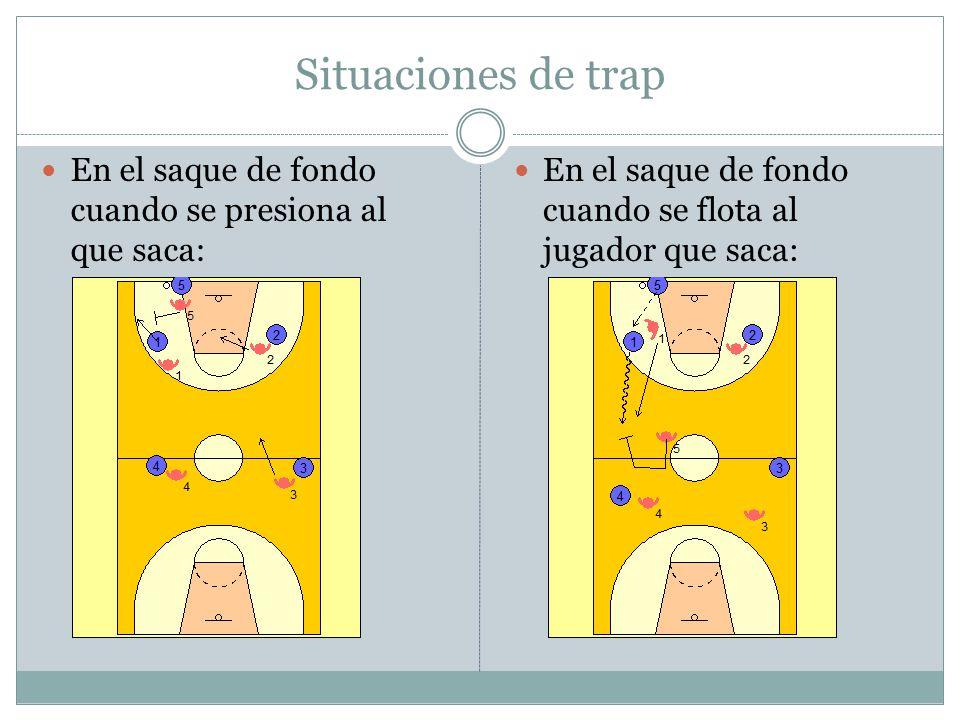 Situaciones de trap En el saque de fondo cuando se presiona al que saca: En el saque de fondo cuando se flota al jugador que saca: