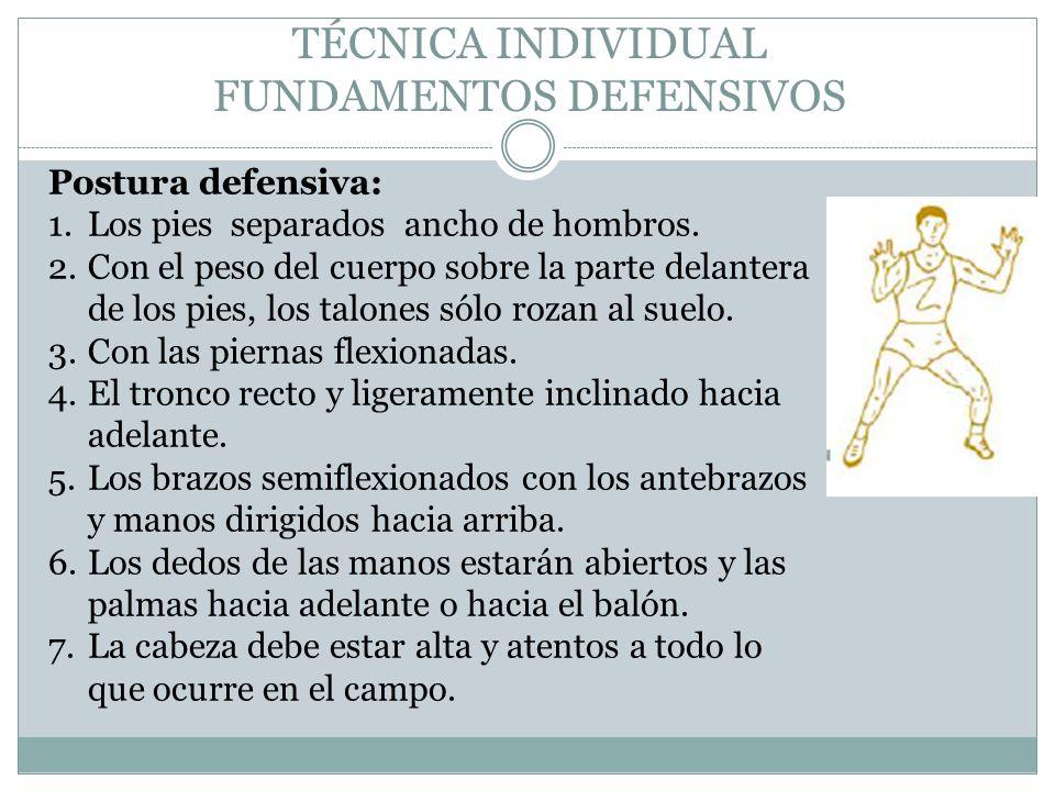 TÉCNICA INDIVIDUAL FUNDAMENTOS DEFENSIVOS Postura defensiva: 1.Los pies separados ancho de hombros. 2.Con el peso del cuerpo sobre la parte delantera