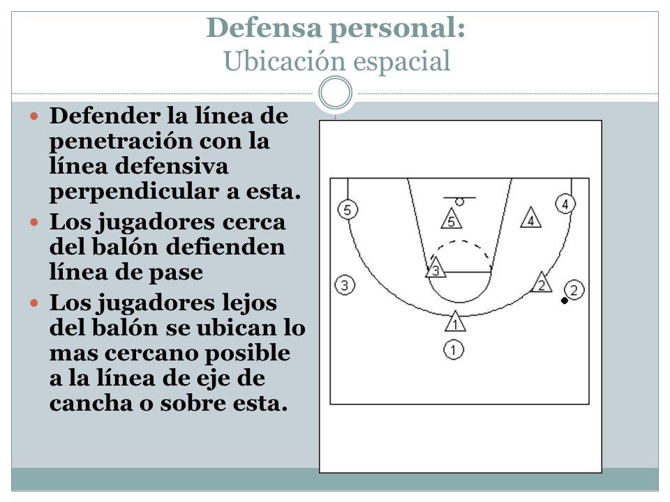 Defensa personal: Ubicación espacial Defender la línea de penetración con la línea defensiva perpendicular a esta. Los jugadores cerca del balón defie