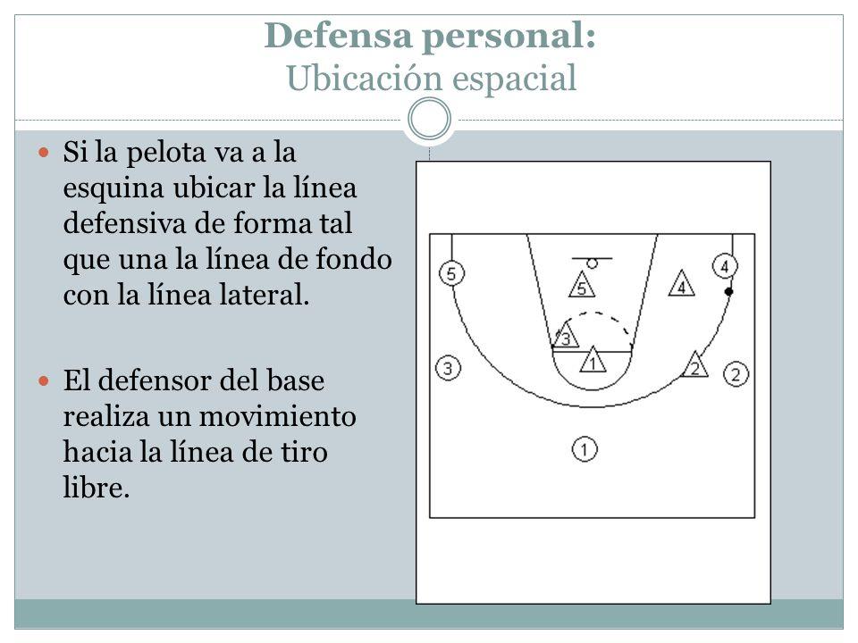 Defensa personal: Ubicación espacial Si la pelota va a la esquina ubicar la línea defensiva de forma tal que una la línea de fondo con la línea latera