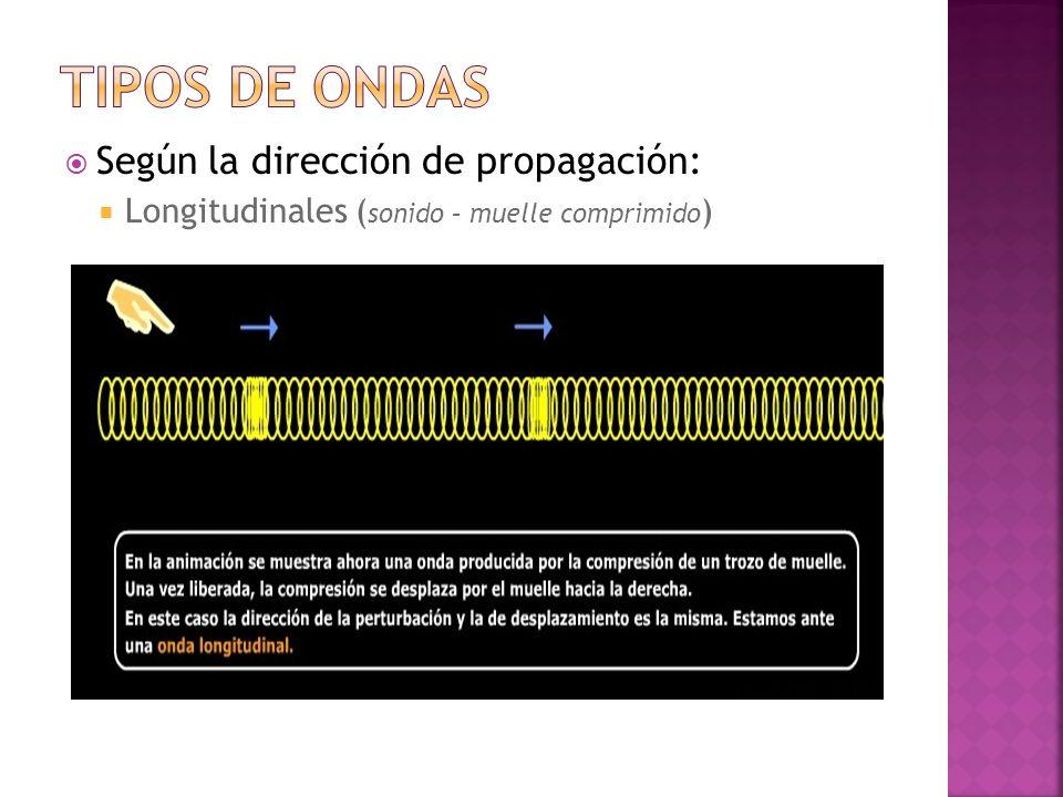  Según la dirección de propagación:  Longitudinales ( sonido – muelle comprimido )