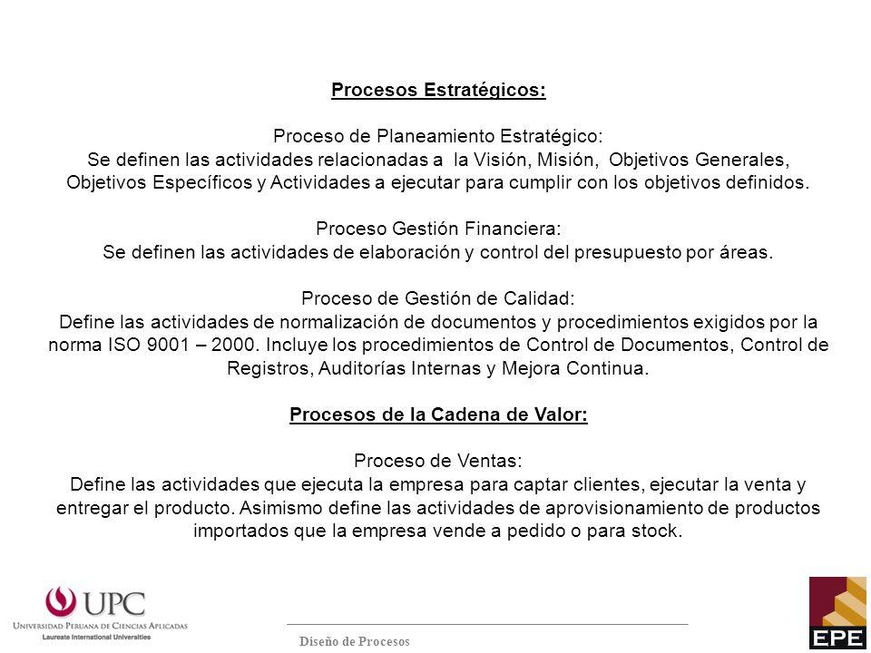 Procesos Estratégicos: Proceso de Planeamiento Estratégico: Se definen las actividades relacionadas a la Visión, Misión, Objetivos Generales, Objetivo