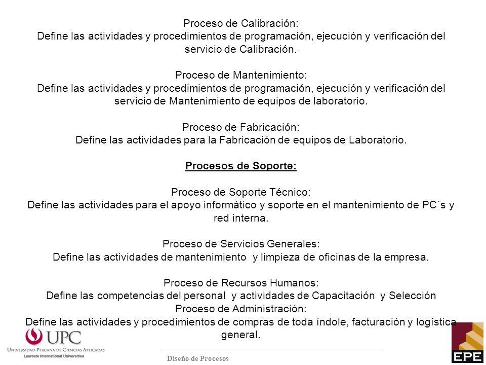 Diseño de Procesos Proceso de Calibración: Define las actividades y procedimientos de programación, ejecución y verificación del servicio de Calibraci