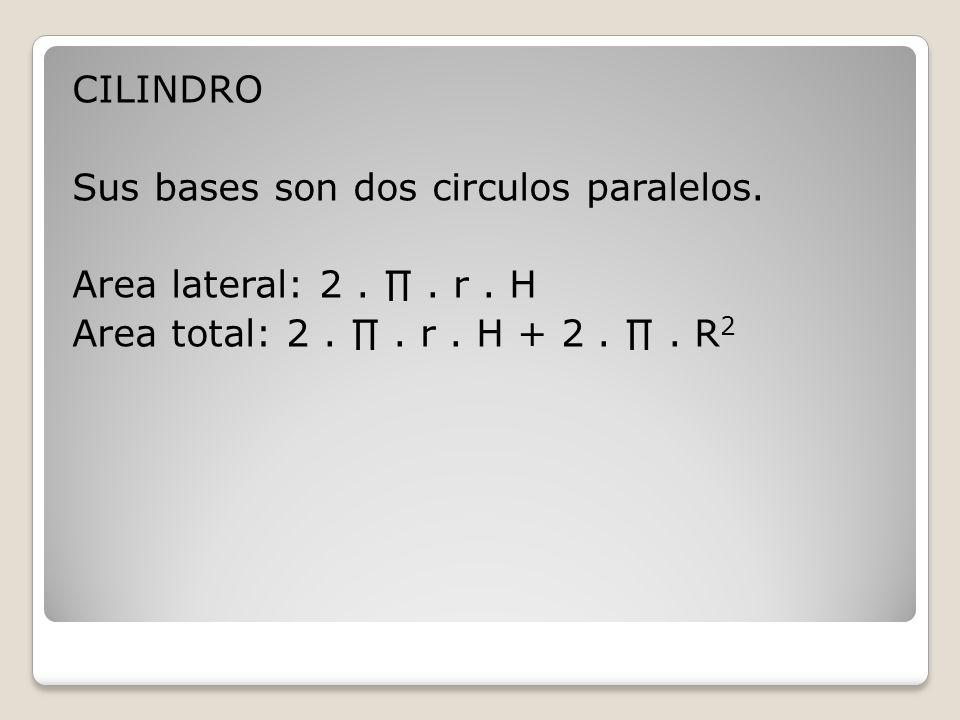 CILINDRO Sus bases son dos circulos paralelos.Area lateral: 2.