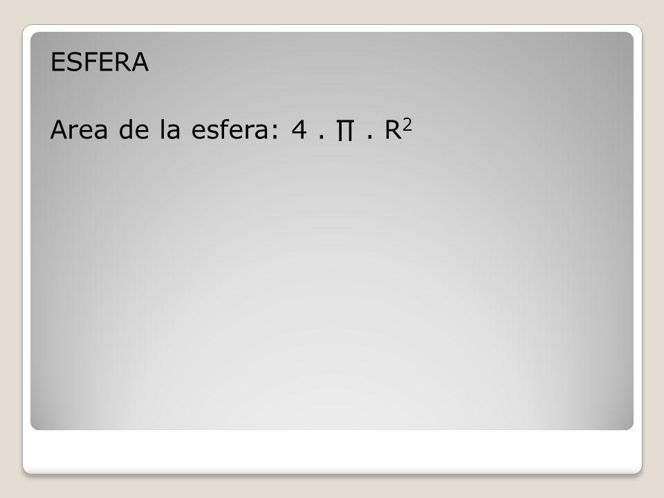 ESFERA Area de la esfera: 4. ∏. R 2