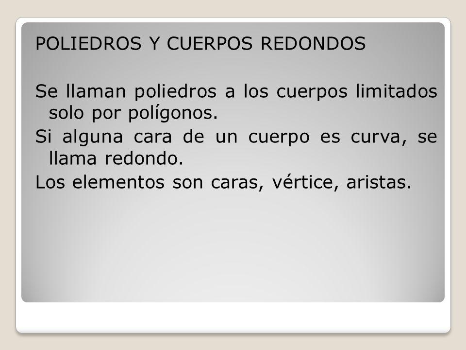 POLIEDROS Y CUERPOS REDONDOS Se llaman poliedros a los cuerpos limitados solo por polígonos.
