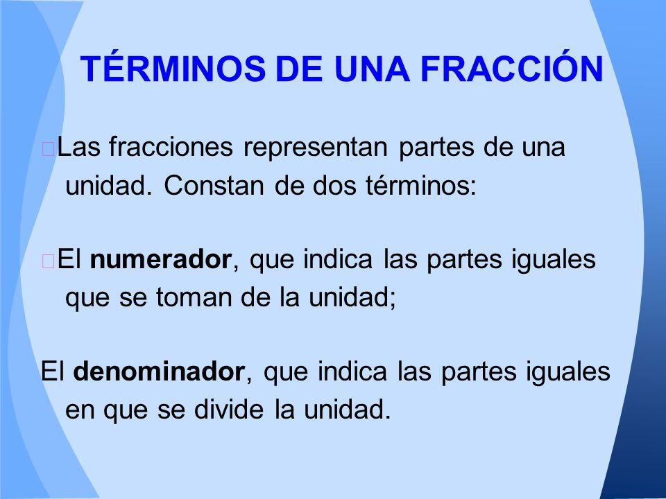 ž Podemos representar una fracción, por ejemplo, mediante un círculo, un rectángulo o un cuadrado: dividimos la figura en tantas partes iguales como indique el denominador y sombreamos tantas partes como indique el numerador.