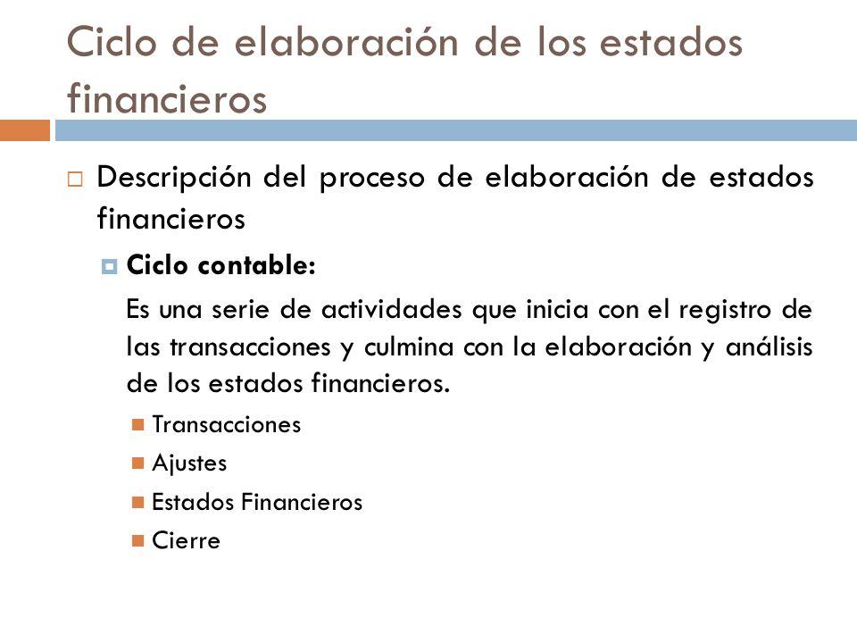 Ciclo de elaboración de los estados financieros  Descripción del proceso de elaboración de estados financieros  Ciclo contable: Es una serie de actividades que inicia con el registro de las transacciones y culmina con la elaboración y análisis de los estados financieros.