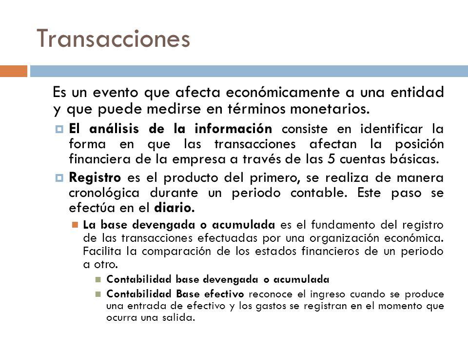 Transacciones Cuentas es la clasificación en grupos de partidas similares de las transacciones de negocios.